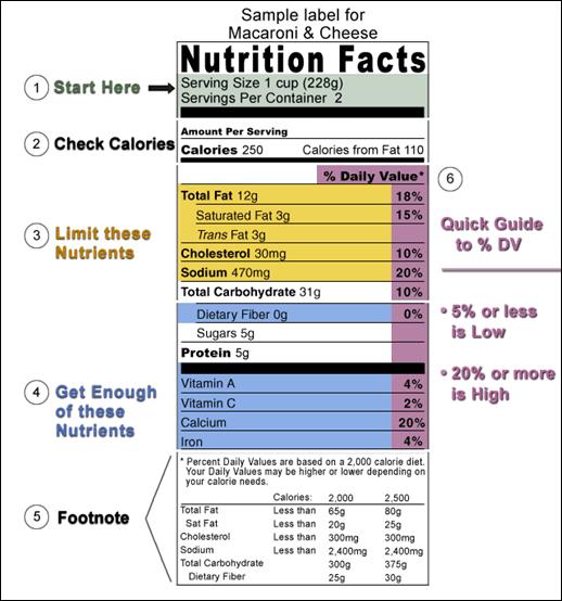 usnutritionlabelpic