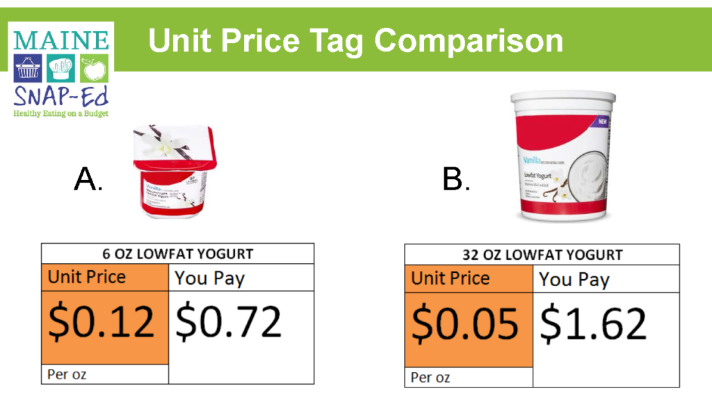 The image is of two sizes of yogurt and compares the shelf and unit prices of each.